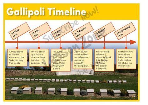 theme music gallipoli lesson zone au gallipoli timeline