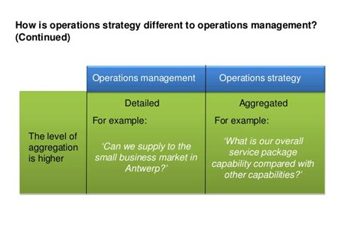 Mba Operations Management Uk by Pgbm03 Mba Operation Management Session 03 Operations