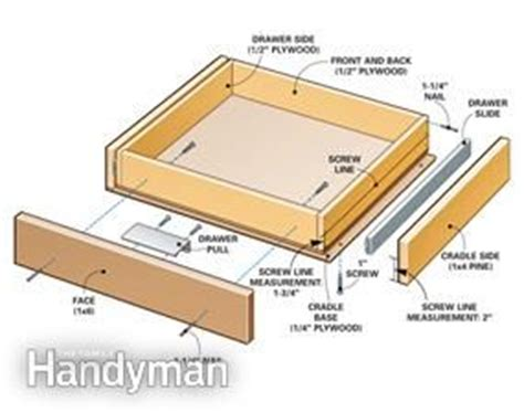 toe kick plate for kitchen cabinets drawers how to build and kick plate on