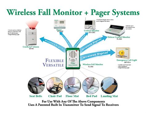 elderly fall prevention monitoring system singapore