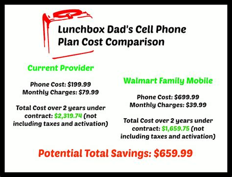 4 Phone Family Plan Lunchbox Walmart Family Mobile The Best Wireless For Parents On The Go