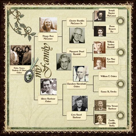 scrapbook layout idea books family trees scrapbook ideas google search scrapbook