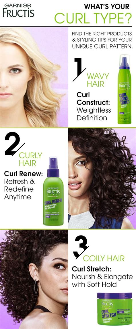 Hair Product Recommendation by 25 Best Ideas About Types Of Curls On