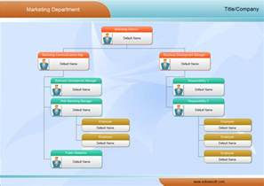 Interior Design Tools For Mac Free create professional looking organization charts for