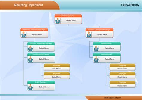 free organogram template powerpoint organogram template in word