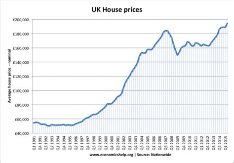 building costs in london now second highest in world housing economics help