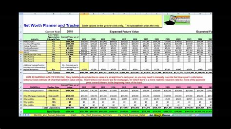 Spreadsheet Net by Assets And Liabilities Spreadsheet Template Buff
