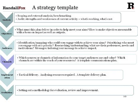 wildly important goals template taking the out of communications planning