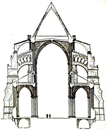 cathedral section 17 best images about gothic architecture diagrams on