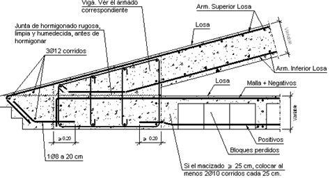 cornisa o alero detalles constructivos cype fir562 encuentro en alero