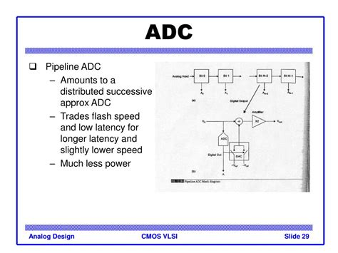 resistors working principle working principle of resistor string dac 28 images nyquist rate adc and dac dac
