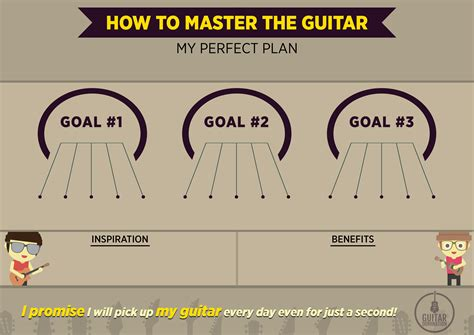how to play house of gold on guitar house of gold strum pattern guitar house plan 2017
