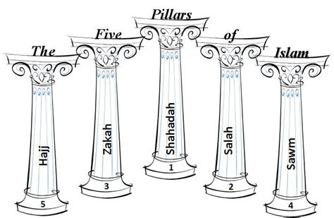 the 5 pillars of islam coloring pages kids craft