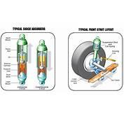 Your Vehicles Suspension System Shocks &amp Struts