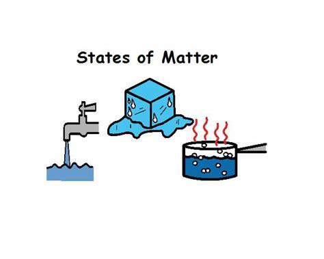 states of matter states of matter