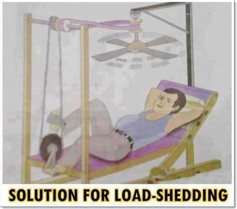 Solution Of Load Shedding by Solution For Load Shedding Cut Or Copy