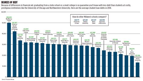 Csus Mba Cost by 100 Financial Aid State Of California