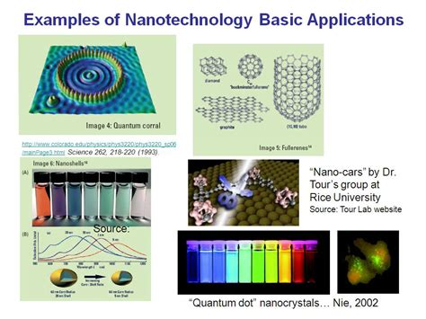 nanotechnology and nanomedicine perspectives in nanotechnology books nanohub org resources bme 695l lecture 1 need for new