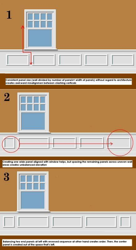 Wainscoting Spacing by Wainscoting Picture Frame Molding And It On