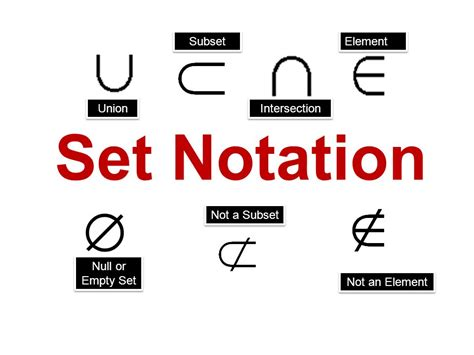 math symbols for union and intersection and and set notation subset element union intersection not a