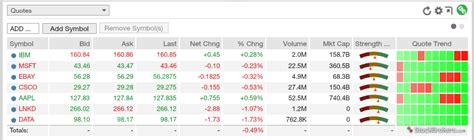 pattern day trader ameritrade td ameritrade review stockbrokers com