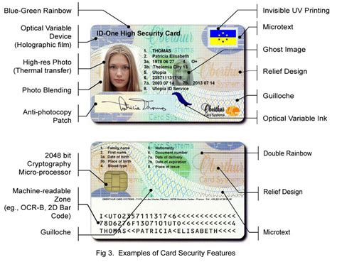 how to make a id card at home smart cards end times