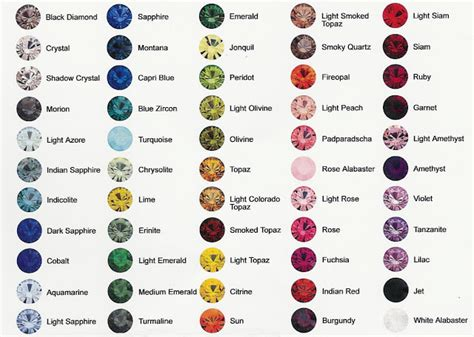 gemstones names and meanings precious stones names images