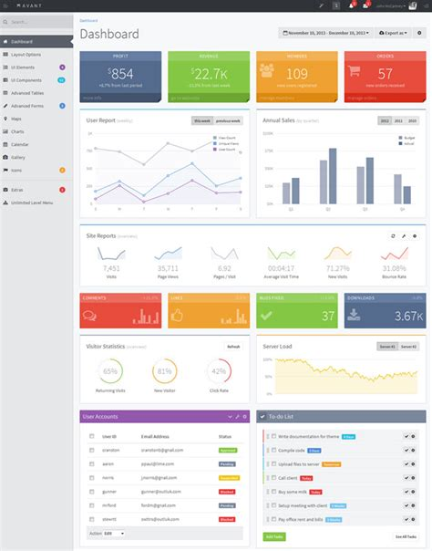 15 brilliant admin panel template designs based on 15 amazing admin panel design templates