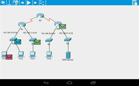 cisco packet tracer student tutorial pdf cisco packet tracer 6 8 1 completed