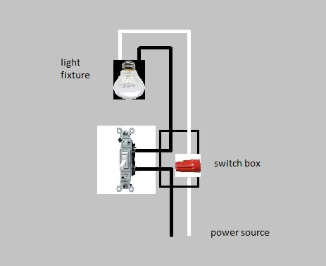 how to hook up a light switch electrical how do i connect a light to a switch when the