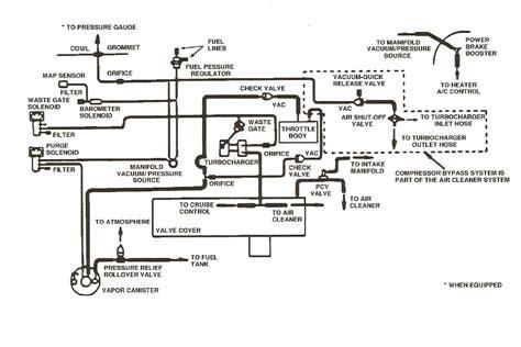 89 dodge daytona turbo fuel system diagram 89 free
