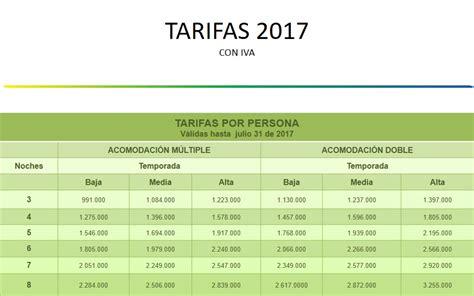 calculo retenciones colombia tabla cuatrimestral iva 2016 tabla de iva 2016 dian tarifa