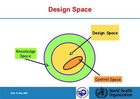 design space ich q8 definition quality design