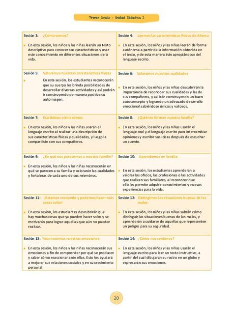 minedu unidades didacticas sesiones de aprendizaje 2016 programaciones unidades de aprendizaje sesiones sesiones