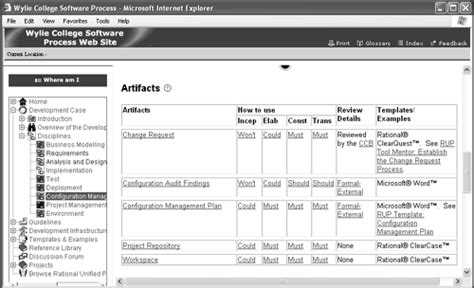 rup document templates instantiating the rup in a project programming microsoft