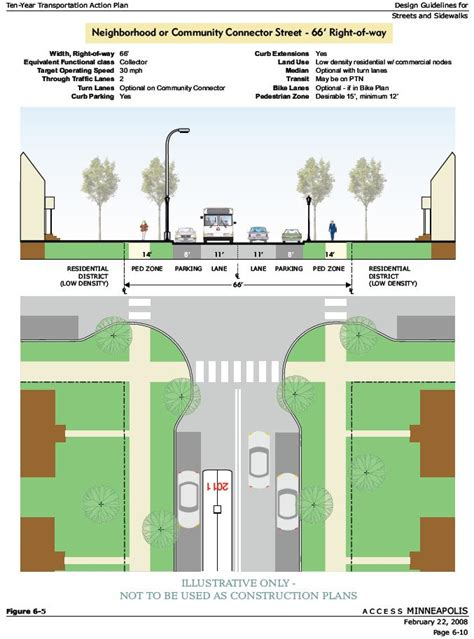 design guidelines planning why you should care about nicollet avenue 171 getting around