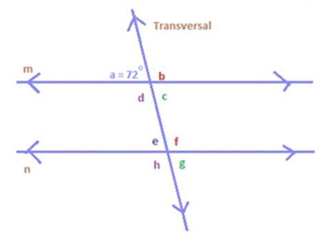 Same Side Interior Definition Corresponding Angles Corresponding Angles Theorem