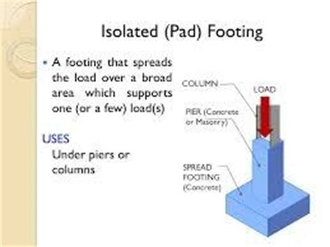 pedestal you meaning what is the purpose of pedestals in column isolated