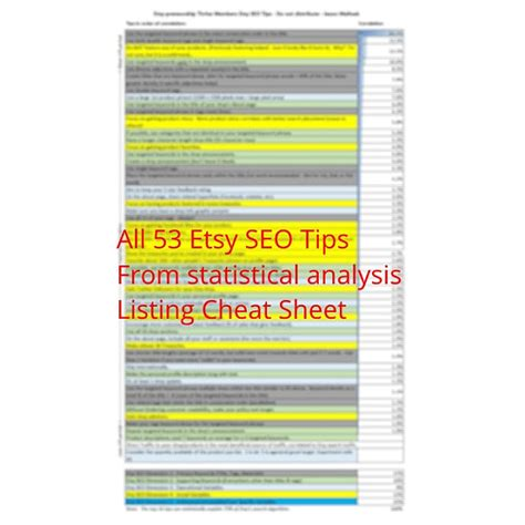 Search On Etsy Etsy Search Algorithm Tips Etsy Seo Basics How To Seo How