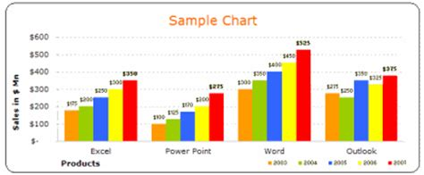 excel graph templates free excel chart templates make your bar pie charts