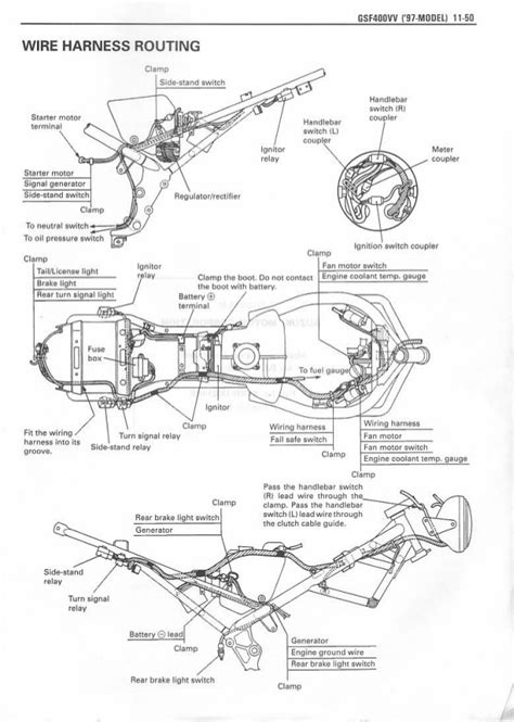 SUZUKI BANDIT OWNERS MANUAL - Auto Electrical Wiring Diagram