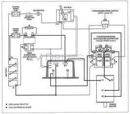 1995 ez go txt golf cart wiring diagram jacobsen golf cart wiring 1995 ez go txt golf cart wiring diagram images gallery