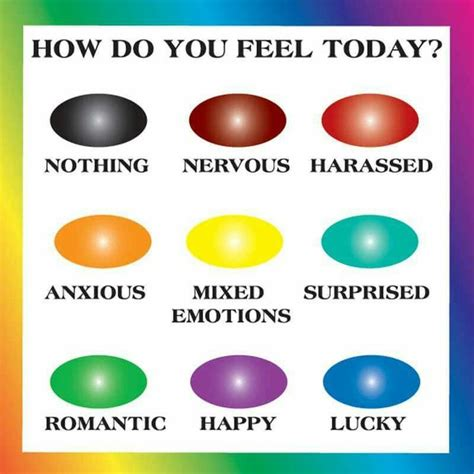 colors on a mood ring 11 best mood chart images on colour chart