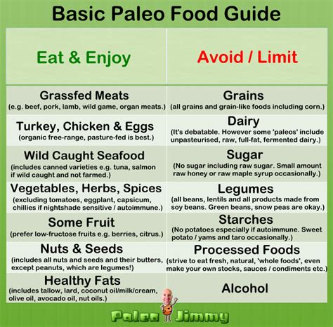 Dieting Guide by Can The Paleo Diet Fix Autoimmune Disease The Gluten