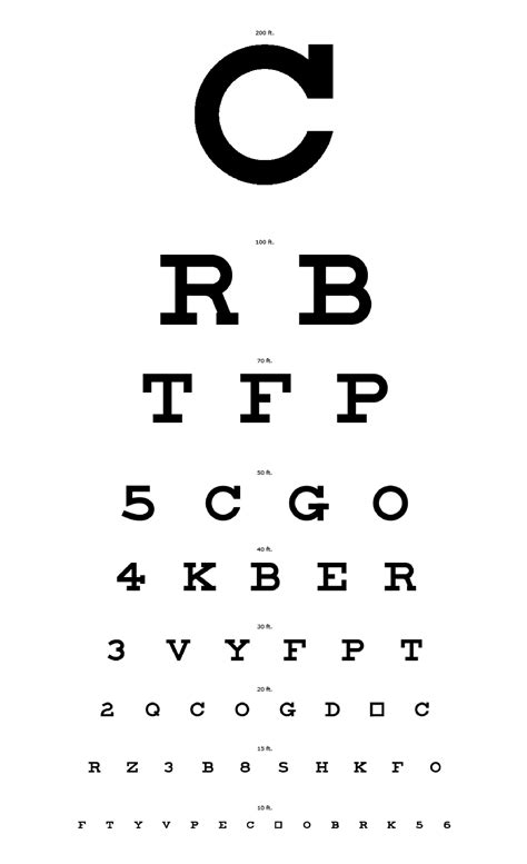 printable ca dmv eye chart printable ca dmv eye chart eyecharts to test and improve