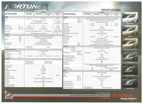 toyota philippines price pictures of toyota fortuner 2014 html autos weblog