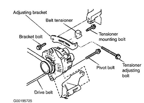 02 kia sephia alternator wiring diagram new wiring