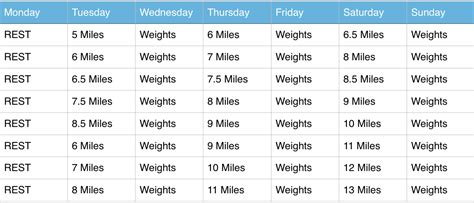 from a 10k to a half marathon veganosity