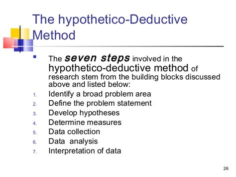 define induction biology research method