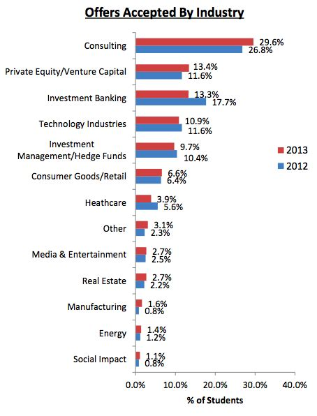 Wharton Executive Mba Roi by Is Wharton An Undervalued Stock Page 2 Of 4